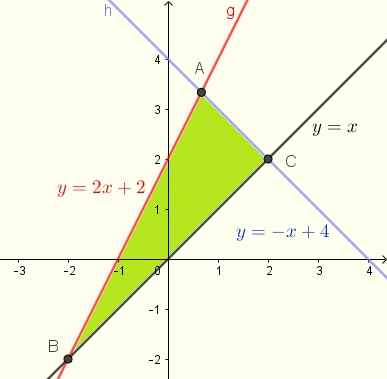 graphs of lines in problem 7 solution