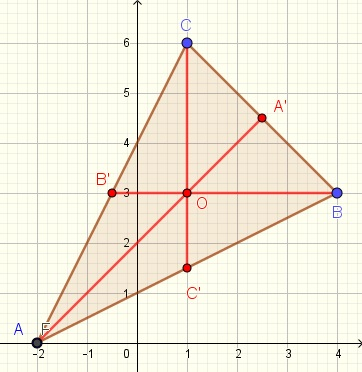 graphical solution of centroid in triangle of problem 1