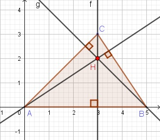 graphical solution of orthocenter in triangle of problem 3