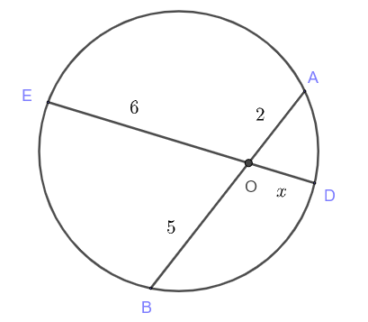 intersecting chords theorem question 1