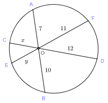 intersecting chords theorem question 2