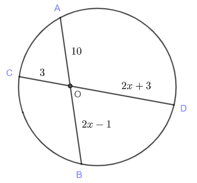intersecting chords theorem question 3