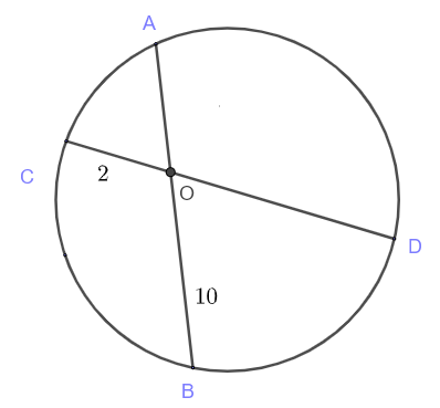 intersecting chords theorem question 5