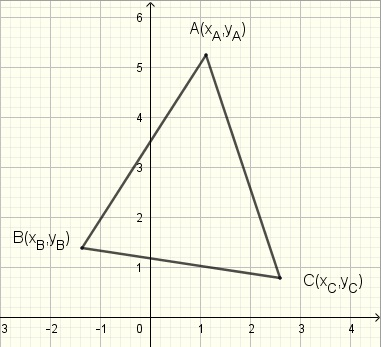 triangle defined by coordinates of vertices