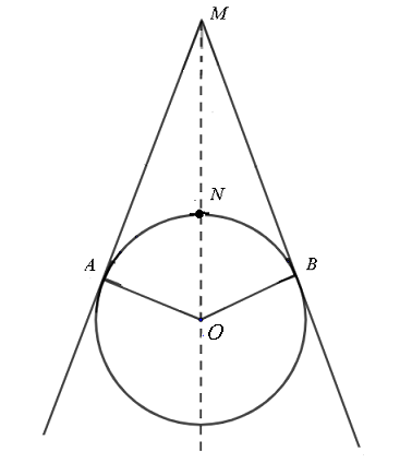 two intersecting tangents to a circle question 2