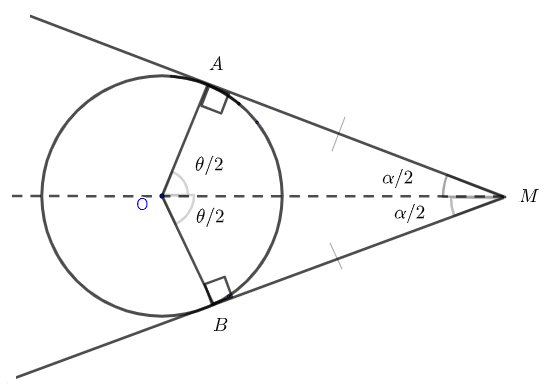 two intersecting tangents to a circle