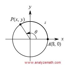 graph of circle in question 1