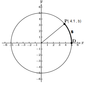 graph of circle in question 7