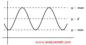 graph of curve in question 5