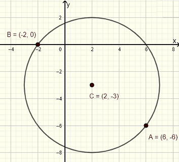 Graphical Solution to Question 1