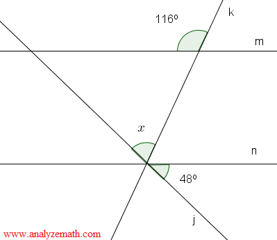 sat question - parallel lines and intersects