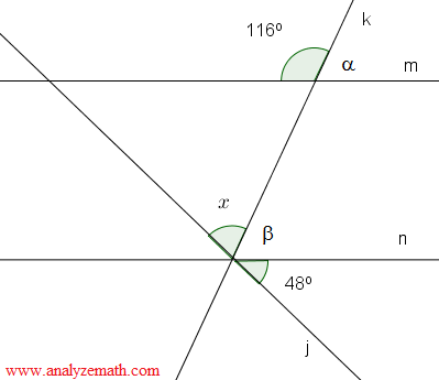 sat question - parallel lines and intersects solution