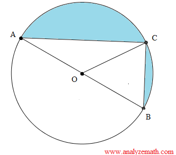 sat question - circle and right triangle