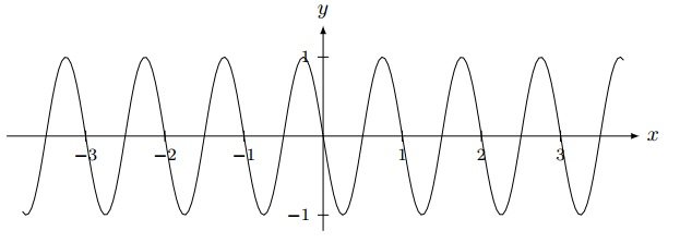 graph trig function questions 4
